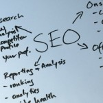 SEO for your business!